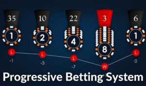 Progressive Betting System